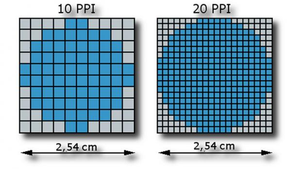 Pixels Per Inch (PPI): What It Means & Why It's REALLY Important