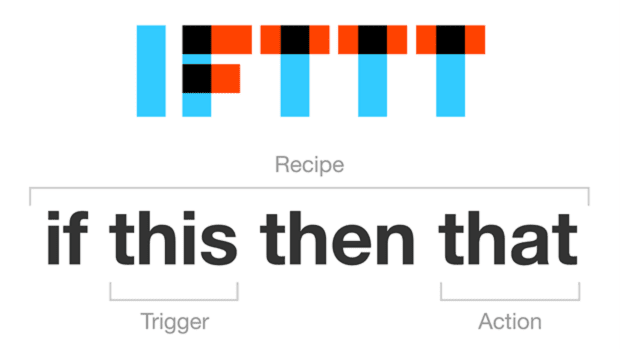 IFTTT Explained: Plus The Best Applets To Try RIGHT NOW