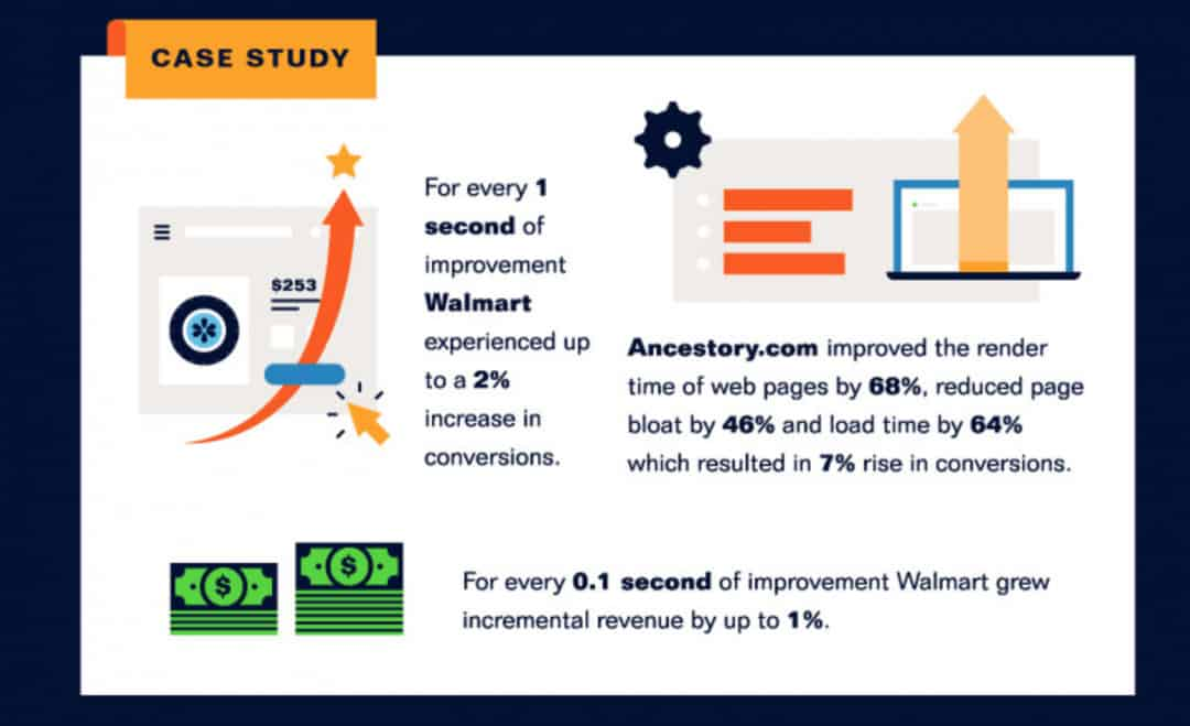 Conversion Rate Optimization: The Definitive Guide To CRO