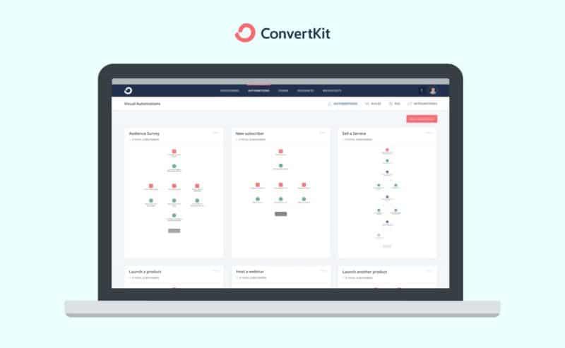 ConvertKit vs Aweber