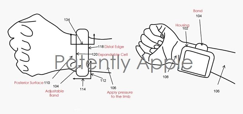apple-watch-blood-pressure-strap