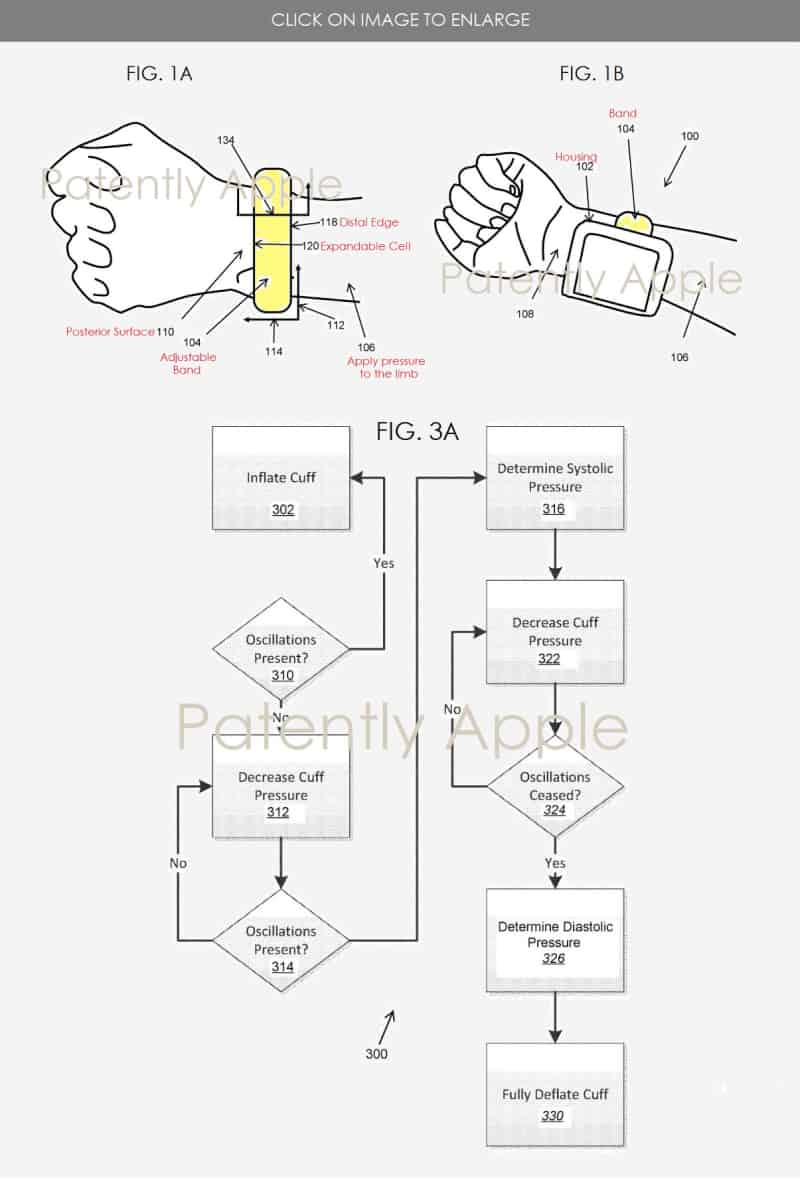 Diagram showing how the Apple Watch will measure blood pressure on a user