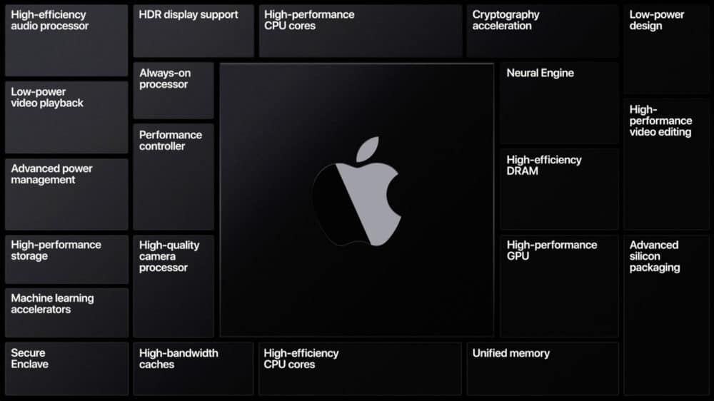 Apple-Silicon-Specs