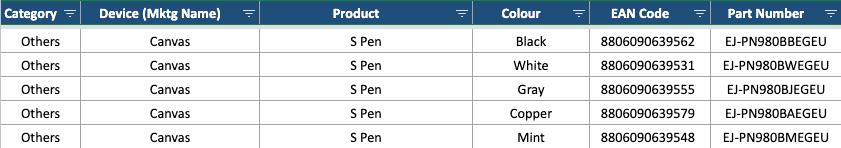 Official Samsung Note 20 S Pen List