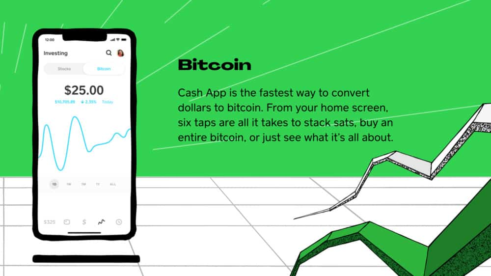 How To Buy Bitcoin Using The Cash App-1