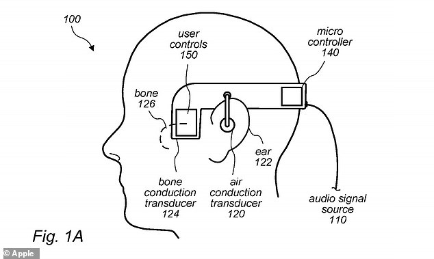 Bone Conduction Headphones EXPLAINED: Pros & Cons…